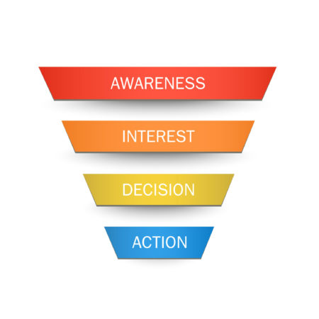 Double Your Sales With A Sales Funnel